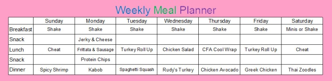 Meals Aug 8